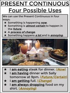 English Grammar Tenses, Teaching English Grammar, English Sentences, English Idioms, Spanish Language Learning, English Vocabulary, Learning English, English Fun, English Tips