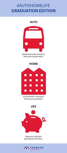 Farmers Insurance Quote Farmers Insurance  Get An Online Quote Cesar  Pinterest  Craft