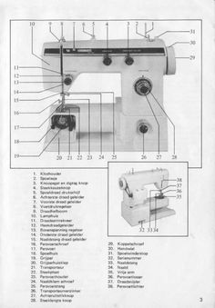 Handleiding Vendomatic 7947 (pagina 1 van 8) (Nederlands)