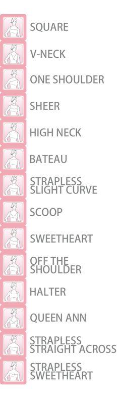 Neckline Guide