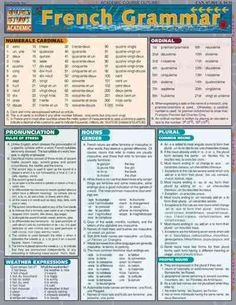 Looking to learn the French Language? Learn the grammar principles with this 4 page QuickStudy French Grammar guide. It includes information on: cardinal & ordinal numbers, pronunciation, weather expr