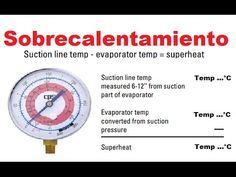 Sobrecalentamiento y Salto Térmico en Aire Acondicionado Split - Como Me...