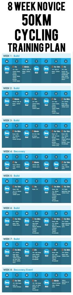 8 week beginner 50KM cycling training plan.