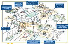 """A City Built to Test Self-Driving Cars Will Open Up Its Streets This Fall - The heart of America's beleaguered auto industry will soon be home a 32-acre, multimillion-dollar high-tech transportation experiment. The University of Michigan, along with the local government and major automakers, is building a model town to test a system of self-driving """"connected"""" cars."""