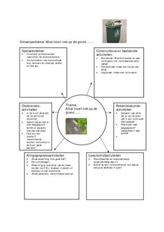 Ontwerpschema: Afval hoort niet op de grond ... - Juf Read more about afval, lespakket, hoort, leerlingen, gaan and waar. Kids Travel Journal, Cleft Lip, Recycling, Travel With Kids, Brainstorm, Projects, Binder, Earth, Recycled Pallets