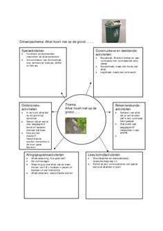 Ontwerpschema: Afval hoort niet op de grond ... - Juf Read more about afval, lespakket, hoort, leerlingen, gaan and waar.