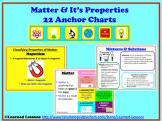 22 Anchor Charts Including the following topics: Matter: Ways to Classify MatterMassPhysical StateMagnetismConductivitySolubility Relative Density Classifying Matter ActivityClassifying Matter ActivityHow We Measure MatterMass Measuring MatterVolumeDensityStates of MatterWater In 3 States of MatterTemperature & WaterMixtures and SolutionsMixture ActivityPhysical vs.