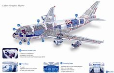 AIRBUS A380 CUTAWAY SCHEMATIC GRAPHIC