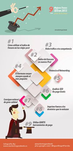 Hola: Una infografía con los 9 mejores trucos SEO para 2015. Vía Un saludo