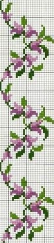 Discover thousands of images about Wildflower cross stitch. Cross Stitch Numbers, Cross Stitch Bird, Cross Stitch Borders, Cross Stitch Flowers, Cross Stitch Charts, Cross Stitch Designs, Cross Stitching, Cross Stitch Embroidery, Embroidery Patterns