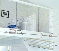 Från loftet vill man gärna ha fri sikt. Ett vajerräcke skärmar av utan att stänga in.