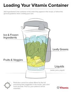 Green Smoothies are packed with fiber, protein and other essential nutrients. Try these easy tips to make vegetable healthy breakfast smoothies. Healthy Green Smoothies, Apple Smoothies, Green Smoothie Recipes, Healthy Drinks, Making Smoothies, Healthy Eating, Protein Smoothies, Healthy Recipes, Breakfast Smoothies