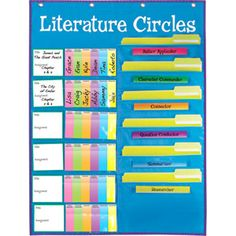 Literature Circles: This will become necessary to engage students in more purposeful discourse about narrative and expository texts as we implement CCSS.