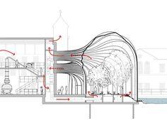 heatherwick greenhouse - Google Search