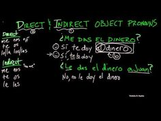 Using DIRECT and INDIRECT object pronouns together in Spanish