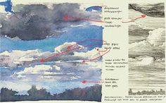 Lesson from Siegfried Woldhek about clouds. Watercolor Art, Clouds, Drawings, Movie Posters, Diy, Painting, Create, Watercolor Painting, Film Poster