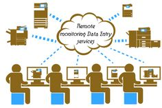 Data Capturing Services India | Outsource Data Capture Services