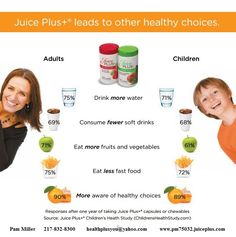 Juice Plus+ leads to healthier choices!   JUICE PLUS +  It just makes good sense!  Pam Miller, Distributor healthplusyou@yahoo.com    Start Yours Today:    www.pm75032.juiceplus.com