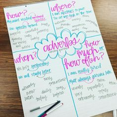 Adverbs {Anchor Chart} | Miss L's Busy Bees