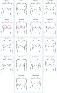 Bra fitting-Great discussion and instructions for proper measuring