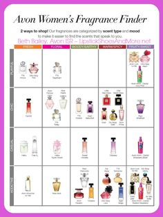 Avon Womens Fragrance Finder | Need help figuring out whichperfume suits your tastes? Know your special person likes a certain kind of scent but not sure which ofthe Avonwomen's fragrancesis a match? We're here to help!  Btw,so the scent can be layered and enjoyed even longer, most of ourperfumes have matchingshower gel,body lotion, and roll-on anti-perspirant deodorant! To see which ones also fit different moods, make sure to check out the above womens... Beth Bailey Avon Ind Sales…