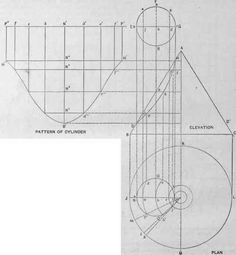 Cylindre coupe par un plan oblique for Sheet metal cone template