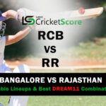 Latestcricketscore - Latest Cricket Score, Fastest Cricket Score Update, Latest Match News   latestcricketscore.com Cricket Score, Scores, News