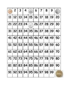 A chart to help students visualize the value of coins. Adapted to show current Canadian coins. Money Chart, Learning Money, Teaching Math, Teaching Ideas, Canadian Coins, Coin Values, Math Numbers, Periodic Table, Students
