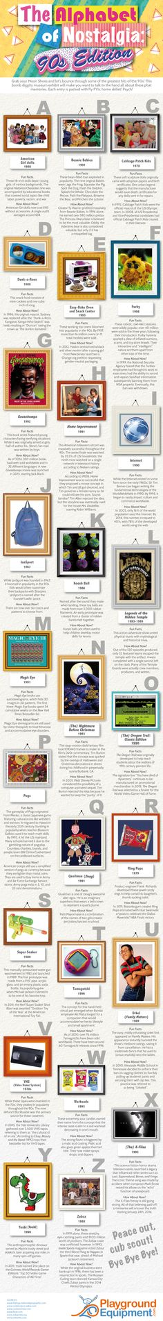 The Alphabet of Nostalgia: 90s Edition #infographic #Parenting #History