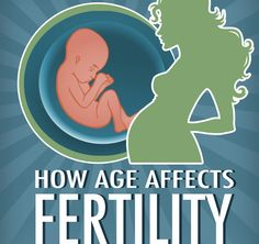 Age and Fertility. Good information to know if you are trying to conceive