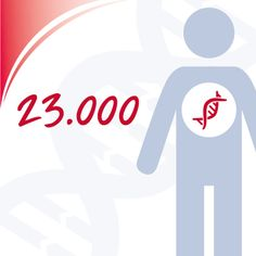 23,000 - the number of genes that are needed to save the human genome.