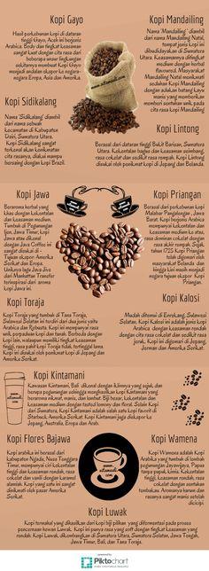 Hari Kopi Sedunia dan Kopi Indonesia ~ Vita Masli, An Excited Blogger
