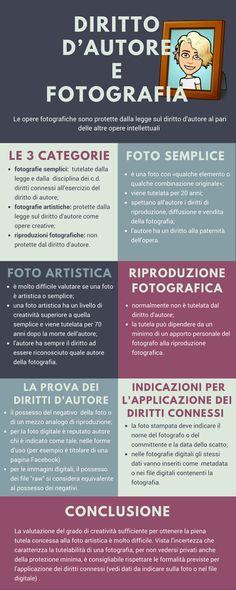 La Fotografia a norma di legge Il diritto d'autore su una fotografia è un argomento molto discusso, specialmente se si tratta di immagini pubblicate su internet. Come comportarsi? Quali sono le norme in merito?