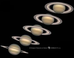 Views of Saturn Over the Years (1996-2000)  As Saturn takes its 29-year journey around the Sun, its tilt allows us to see its rings from different perspectives. Saturn's tilt also gives it seasons. The lowest image on the left shows the northern hemisphere's autumn, while the uppermost right image shows the winter.