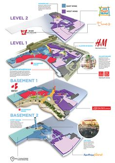 layout floor map infographic of shopping mall