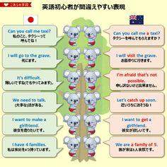 English Tips, English Study, English Lessons, English Vocabulary, English Grammar, English Language, Can You Call Me, Learn English Words, Japanese Language