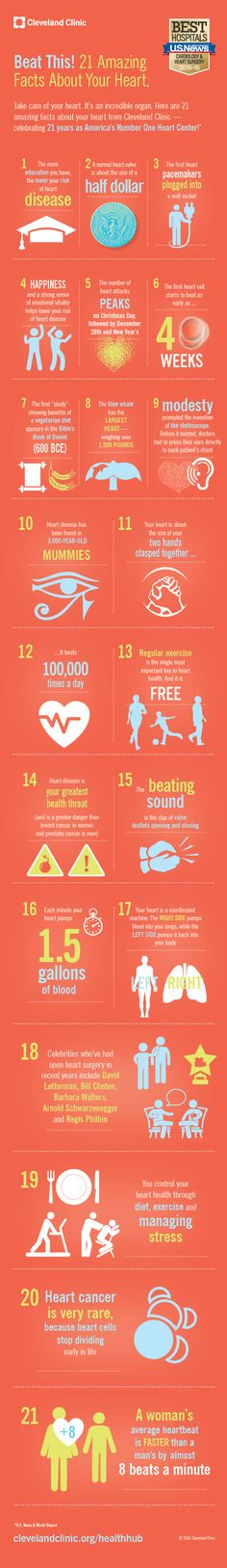 19 Amazing Facts About Your Heart (Infographic) — Health Hub from Cleveland Clinic Heart Health Month, Heart Month, Heart Diet, Heart Healthy Diet, Healthy Food, Healthy Recipes, Heart Facts, Interesting Facts About Yourself, Human Body