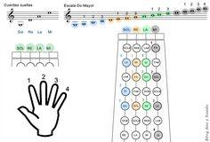 notas violin cuerdas - Buscar con Google