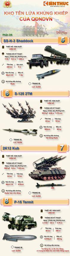 Infographic: Kho tên lửa mạnh mẽ của Việt Nam phần 2