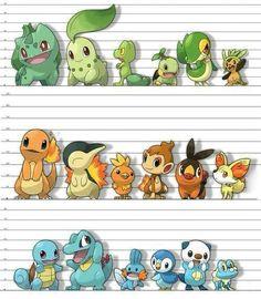 My generation will always be Charmander, Squirtle, Bulbasaur and Pikachu :) Pokemon Mew, Pokemon Fusion, Gijinka Pokemon, Pokemon Fan Art, Pokemon X And Y, Pikachu Mignon, Pokemon Original, Pokemon Starters, Bulbasaur