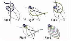 Basic Embroidery Stitches – Fly Stitch – Leaf – Underside Couching Stitch.
