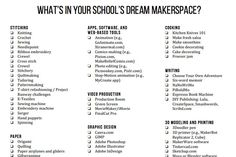 Makerspace Shopping