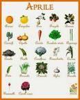 Risultati immagini per frutta e verdura di aprile