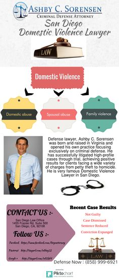Defense lawyer, Ashby C. Sorensen was born and raised in Virginia just outside of our nation's capital, Washington, D.C has successfully litigated high-profile cases through trial, achieving positive results for clients facing a wide variety of charges from petty theft to homicide. He is very famous Domestic Violence Lawyer in San Diego.