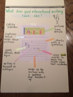 Create an exemplar chart so that your expectations for your students are clear! Writing Strategies, Writing Resources, Teaching Writing, Writing Activities, Writing Ideas, Persuasive Text, Paragraph Writing, Informational Writing, Second Grade Writing