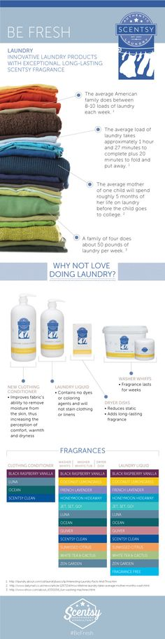 All new #Laundry line, #ClothingConditioner available Sep. 1, 2015 https://ivelyssepowers.scentsy.us