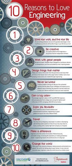 10 reasons to love engineering! Raytheon had a hard time picking only 10, we have no doubt about that!