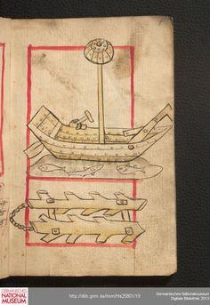 Feuerwerkbuch 1420-25 Hs 25801  Folio 8r