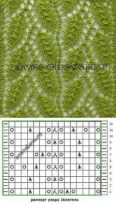 Lace knitting pattern suitable to be used as a border on a hem or edge Lace Knitting Stitches, Lace Knitting Patterns, Knitting Charts, Lace Patterns, Knitting Needles, Hand Knitting, Knitting Tutorials, Cardigan Au Crochet, Knit Crochet