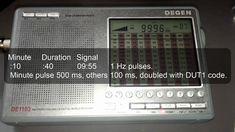 RWM Moscow time signal, Russia on 9996 kHz shortwave with Degen DE1103